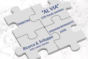 Speciale Artigianato Regione Lombardia – Contributi al 70% per i tuoi investimenti in tecnologia e macchinari