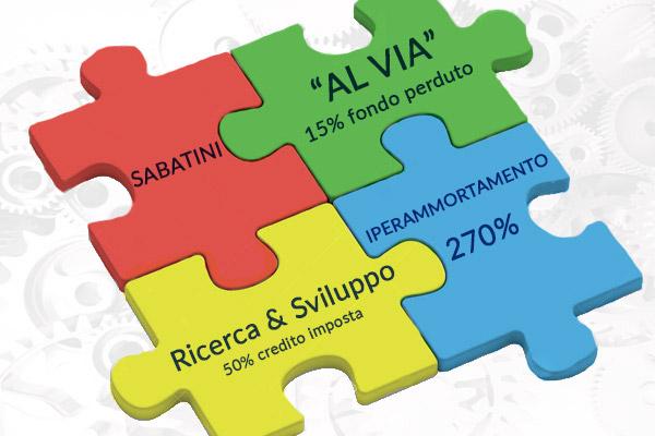 Regione Lombardia 2019 – Contributi al 70% per i tuoi investimenti in tecnologia e macchinari